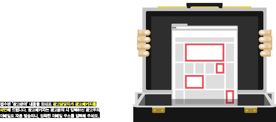 광고제안 : 접수된 광고문의내용을 토대로 광고담당자가 광고패키지를 제안해 드립니다. 광고패키지는 광고문의 시 입력하신 광고주의 이메일로 자동 발송되니, 정확한 이메일 주소를 입력해 주세요.