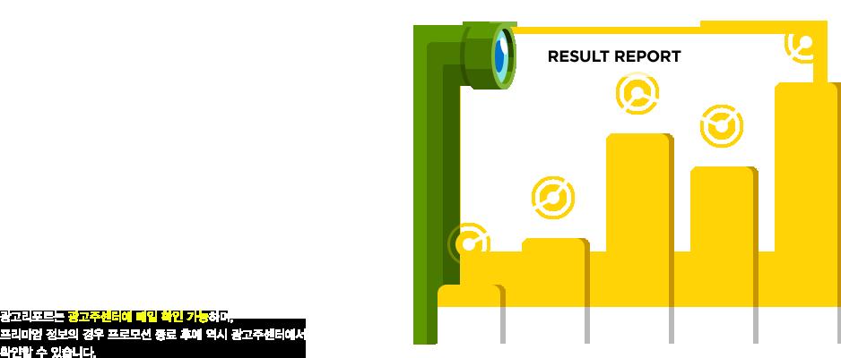 결과보고 : 광고리포트는 광고주센터에 매일 확인 가능하며, 프리미엄 정보의 경우 프로모션 종료 후에 역시 광고주센터에서 확인할 수 있습니다.