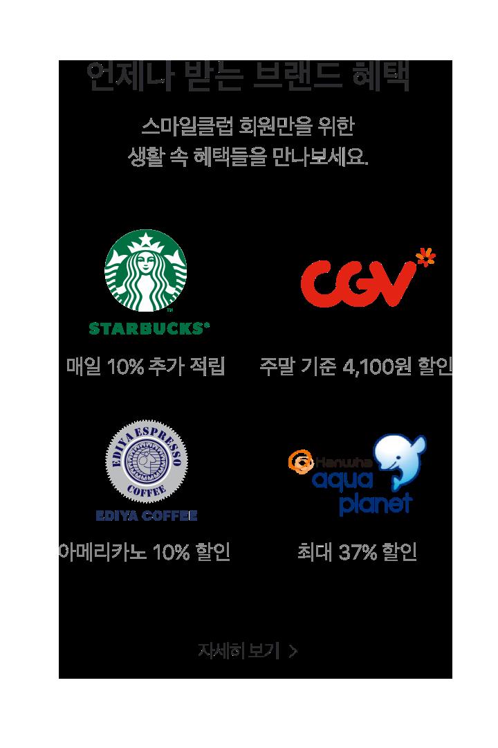 언제나 받는 브랜드 혜택 스마일클럽 회원만을 위한 생활 속 혜택들을 만나보세요. 스타벅스 - 매일 10% 추가 적립 / CGV - 주말 기준 4,100원 할인 / EDIYA COFFEE - 아메리카노 10% 할인 / 아쿠아플래닛 - 최대 37% 할인