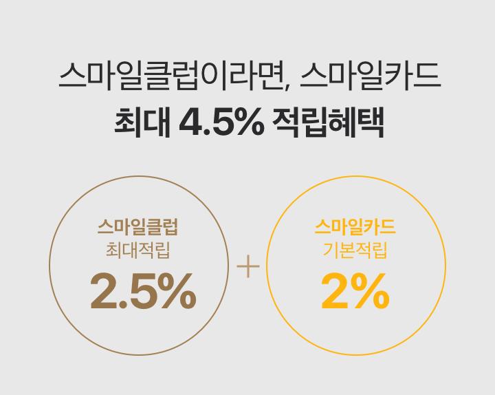 스마일클럽이라면, 스마일카드 최대 4.5% 적립혜택. 스마일클럽 최대적립 2.5% + 스마일카드 기본적립 2%