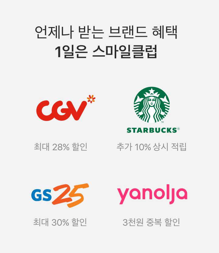 '언제나 받는 브랜드 혜택 1일은 스마일클럽, CGV - 최대 28% 할인 / 스타벅스 - 추가 10% 상시 적립 / GS25 - 최대 30% 할인 / 야놀자 - 최대 5% 할인